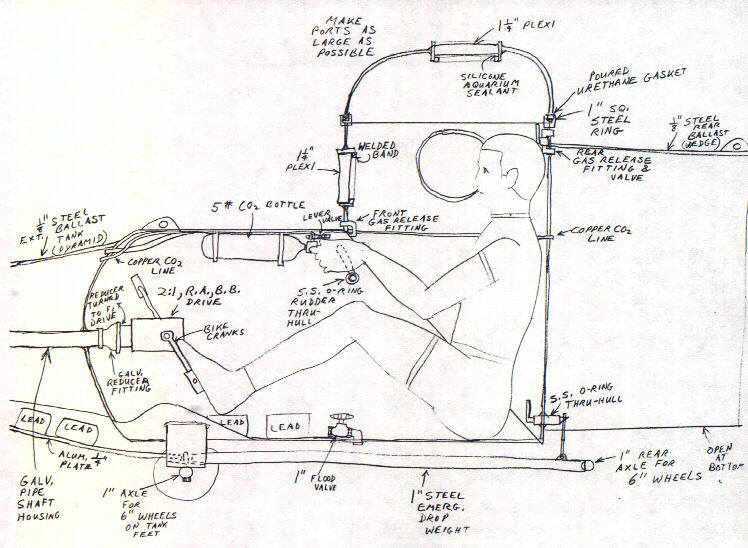 Homemade Submarine on 2 seater submarine plans, wood submarine plans, experimental submarine plans, i 400 submarine plans, diy submarine plans, personal submarine plans, s-class submarine plans, one man submarine plans, two-man submarine plans, small submarine plans, submarine construction plans, submarine design plans,